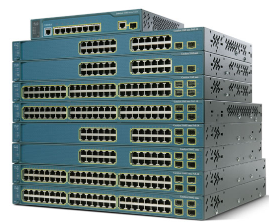 15 năm sống lâu với Switch Cisco layer 3 3560 series